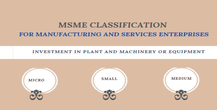 MSME Classification -cs Riya Khurana